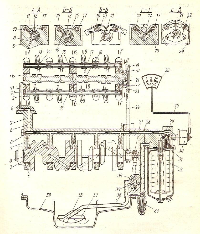 Схема системы смазки москвич