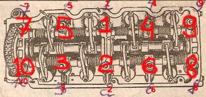 последовательность затяжки гаек шпилек крепления головки блока цилиндров