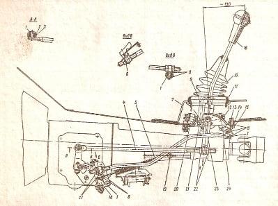 установка механизма управления коробкой передач