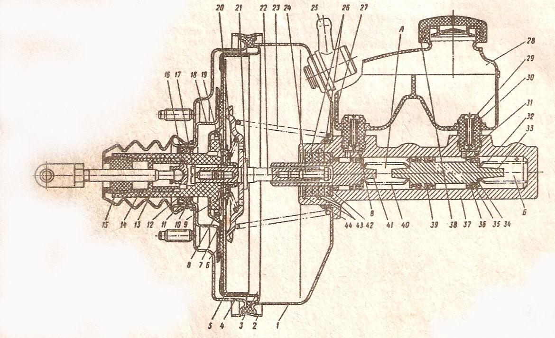 12. Выньте корпус поршня в сборе с диафрагмой.  13. Разберите центральный клапан, поршень.