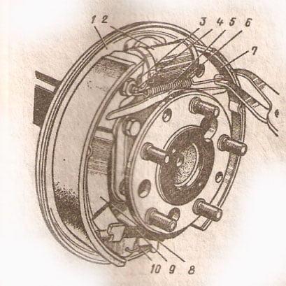 тормозной механизм заднего