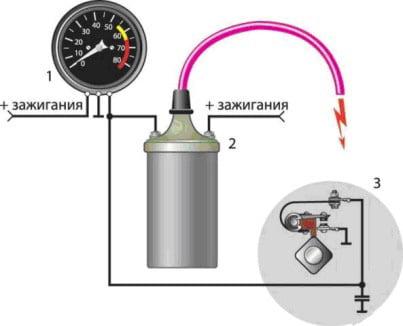 "Схема подключения тахометра на автомобилях ВАЗ-2106, 2107.  Схема включения  ""генераторного "" тахометра на современной..."